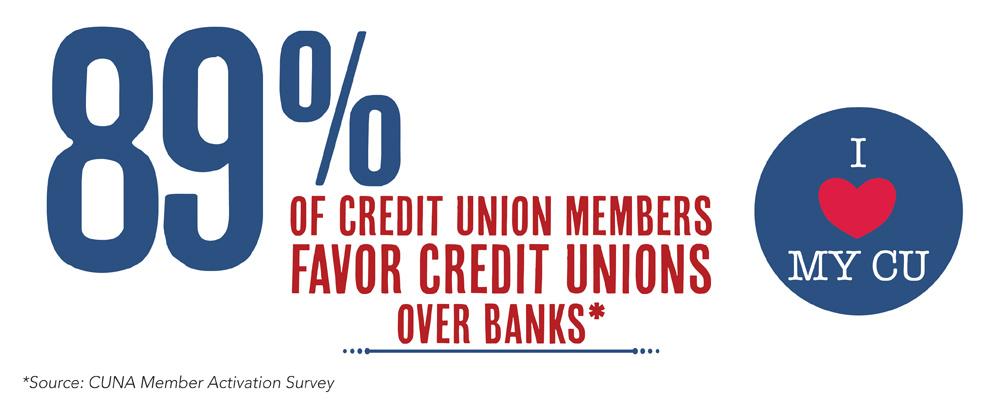credit union merger approvals november 2015