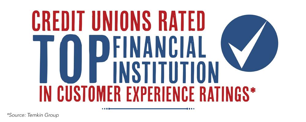 coastal federal credit union reviews glassdoor